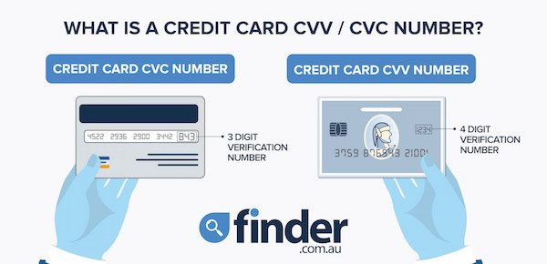 What Is A Credit Card Cvv Cvc And How It Works Finder Com