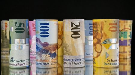 Best Time To Exchange Aud To Swiss Franc April 2020 Aud Chf