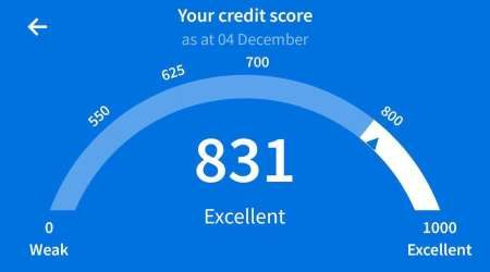 Why your credit score matters more than ever