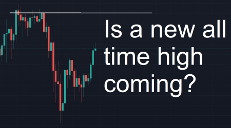 Bitcoin price: Strong gains may put new all-time highs in reach