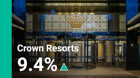 Why is the Crown Resorts (CWN) share price on a winning streak?