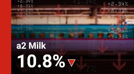 Why is the a2 Milk (A2M) share price sliding?