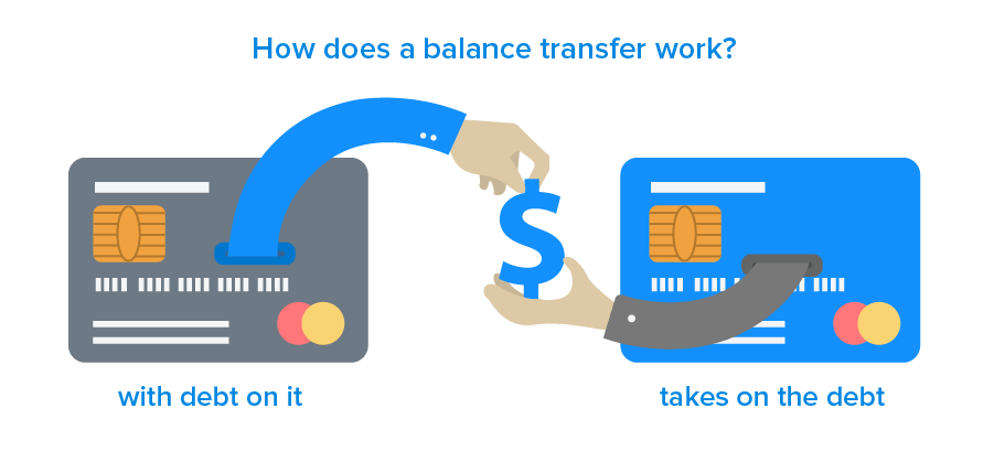 Compare balance transfer cards for 10 finder