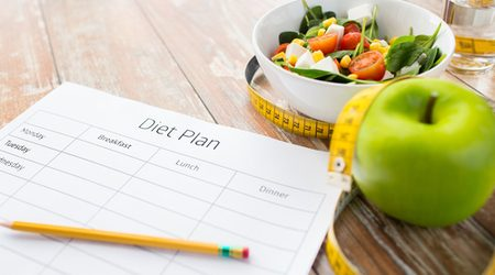 The cost of different diets