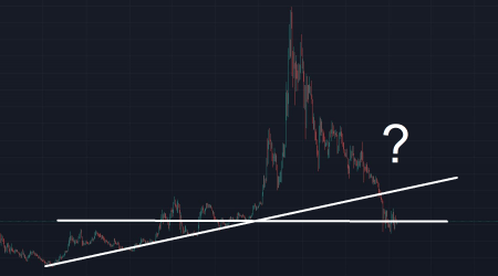Chainlink price: Slump witnessed in line with other premier altcoins, coming weeks seem crucial