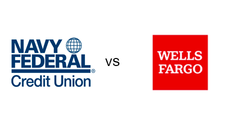 Navy Federal vs. Wells Fargo mortgages