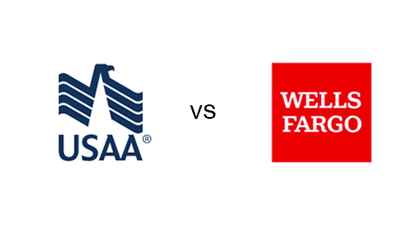 USAA vs. Wells Fargo mortgages