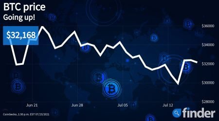 Expert analysis: Bitcoin's price rally could be linked to potential US Bitcoin ETF approval