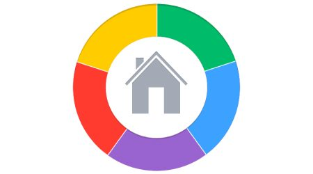 HomeBudget with Sync review