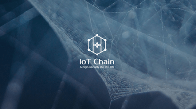 How to buy IoT Chain (ITC) in Ireland