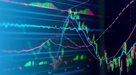 The Types of (CFD) Trading Explained