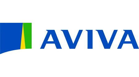 Aviva landlord insurance review