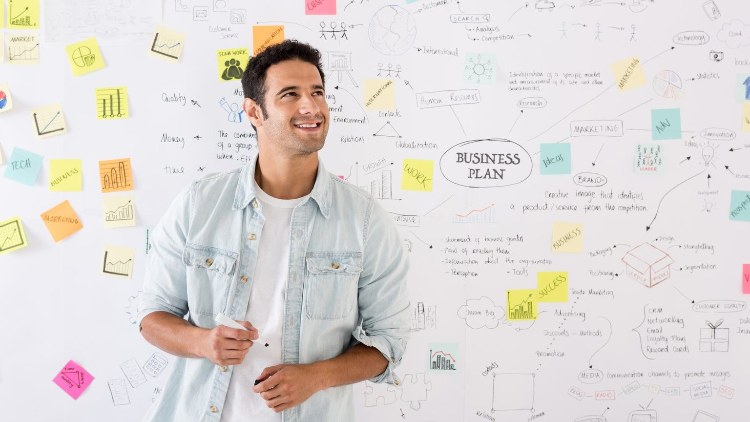 Man brainstorming ideas for a business plan