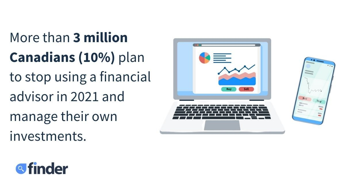 3 million Canadians to stop using a financial advisor in 2021