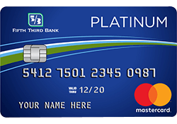 Fifth Third Secured Card logo