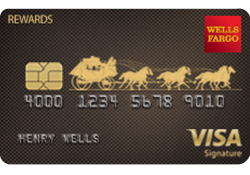 Wells Fargo Visa Signature® Card logo
