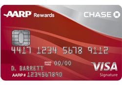 AARP® Credit Card from Chase logo