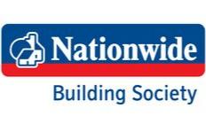 Nationwide destination b investment options