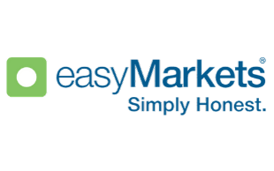 easyMarkets cryptocurrency trading – January 2021 review