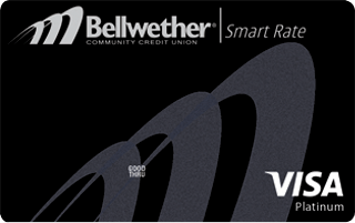 Bellwether Smart Rate Card review